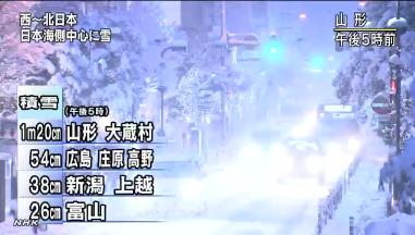 12月9日 18時18分 太平洋側や東海の平地でも積雪のおそれ  NHKNEWSweb  2012-12-09 20-33-20-647.png